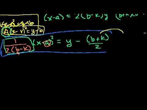Fuoco e Direttrice di una Parabola 2