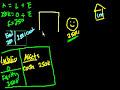 Фрагмент с средины видео - Introduction to Balance Sheets | Housing | Finance & Capital Markets | Khan Academy
