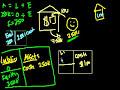 Фрагмент с конца видео - Introduction to Balance Sheets | Housing | Finance & Capital Markets | Khan Academy