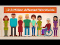 Фрагмент с средины видео - Understanding multiple sclerosis and what it does to the body