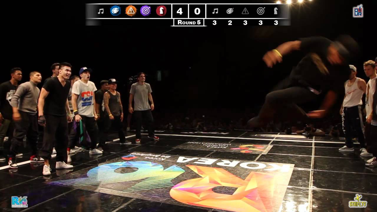 Massive Monkees vs Simple System | R16 Korea 2012 World Finals Bboy Crew | Final