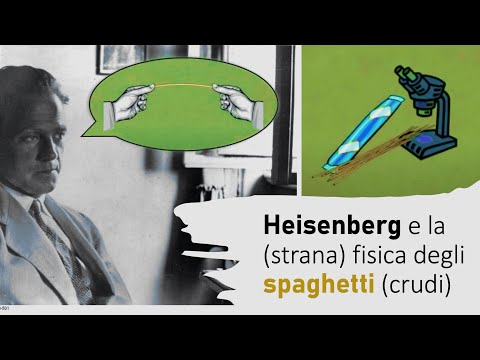 Principio di Heisenberg e Non-spazialità (Non-località) Quantistica