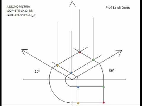 Assonometria isometrica parallelepipedo 2