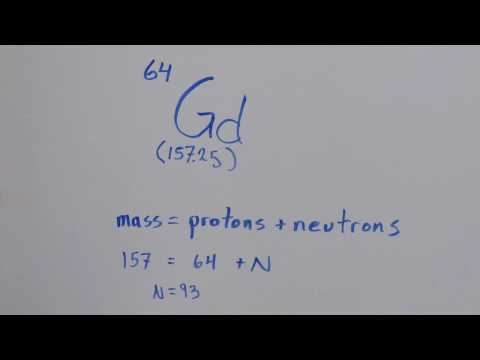 Chemistry & Biology : How Many Neutrons Does Gadolinium Have?