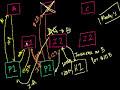 Фрагмент с конца видео - Credit default swaps 2 | Finance & Capital Markets | Khan Academy