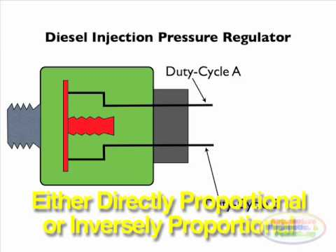 Diesel Fuel Pressure Limiter Operation
