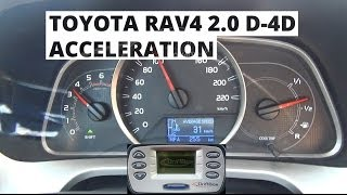 Toyota RAV4 2.0 D-4D 124 KM - acceleration 0-100km/h