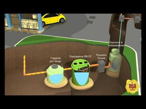 Impianto depurazione acque - Disoleatore per acque meteoriche di dilavamento