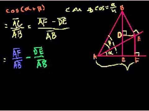 Dimostrazione: cos(a b) = (cos a)(cos b)-(sin a)(sin b)