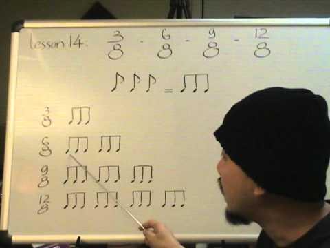 Nhạc lý căn bản - Bài 14