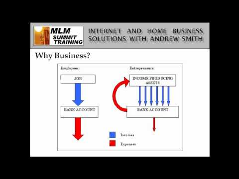 Business Vs Employment -- Why Choose Business (Tim Sales)?