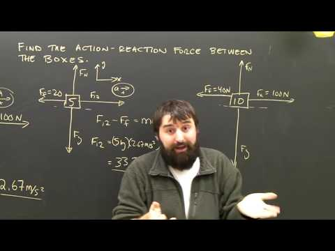 Physics Lesson:  Newtons Third Law Part 1 Dynamics for High School