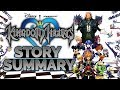 Kingdom Hearts Story Summary - What You Need to Know to Play Kingdom Hearts 3!