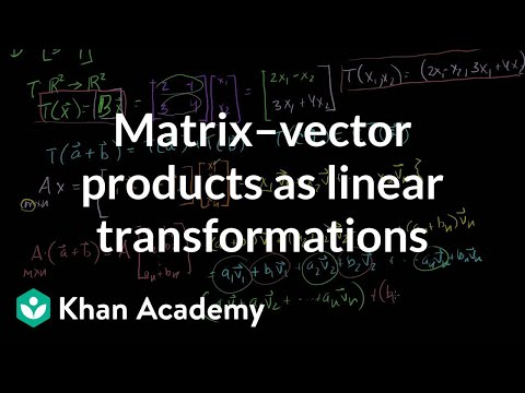 Matrix Vector Products as Linear Transformations