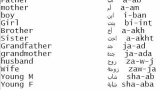 Names for husband in arabic