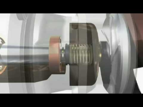 Flowserve MPT Self-Priming Solids Handling Pump Part 1 of 2