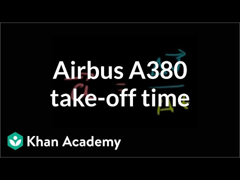Airbus A380 Take-off Time