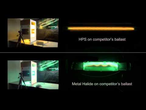 HORTILUX Ballasts vs The Competition