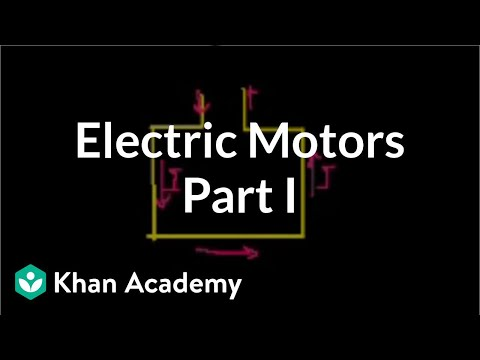 Magnetism 9: Electric Motors