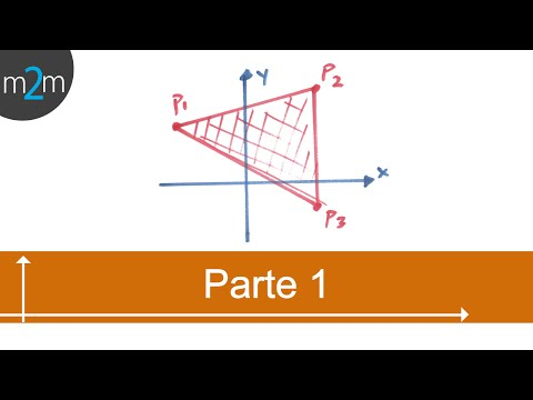 Área de polígonos - geometría analítica (PARTE 1)