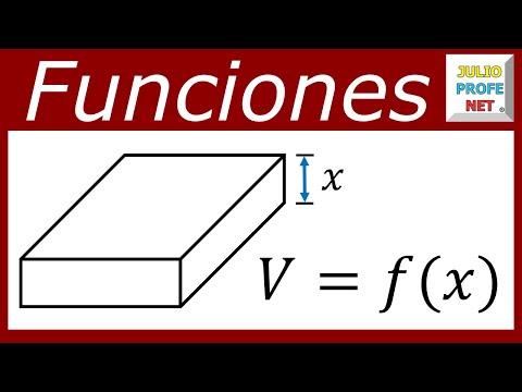 Volumen de una caja en función de X