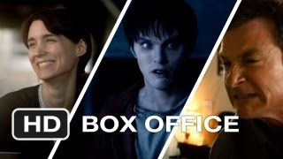 Weekend Box Office - February 8-10 2013 - Studio Earnings Report HD