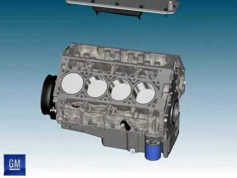 GM Corvette Engine animazione assemblaggio LS2