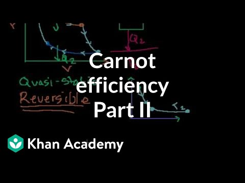 Carnot Efficiency 2:  Reversing the Cycle
