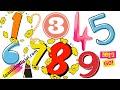 Los numeros - Spanish numbers [ESPANOL]