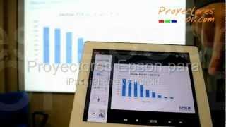 Como conectar un iPad o iPhone al proyector - ProyectoresOK