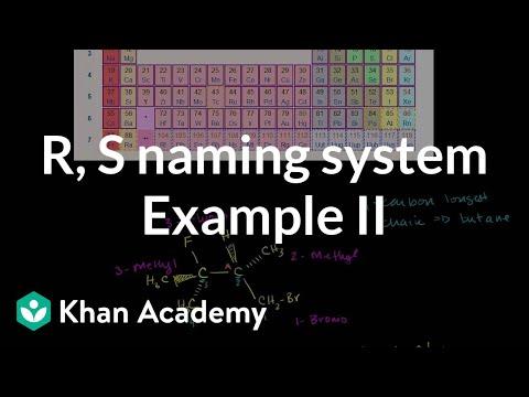 R,S (Cahn-Ingold-Prelog) Naming System Example 2