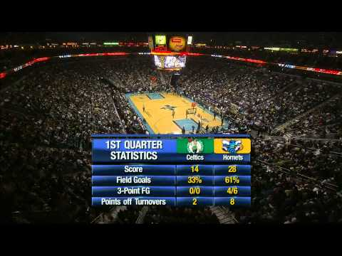 Marco Belinelli vs Boston Celtics / Mar. 19th, 2011