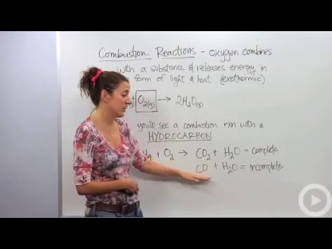 Combustion Reactions -q3tf9OxBdYc