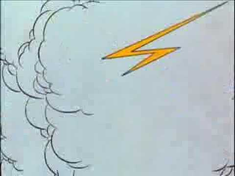 Mighty Thor TV cartoon intro (1966)