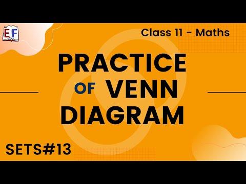 Maths Sets Mathematics CBSE Class X1 Part 13 (Venn Diagram - Practice)