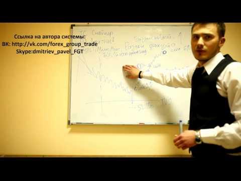 Уроки Форекс от Павла Дмитриева