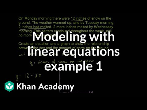 Exploring linear relationships