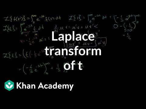 Laplace Transform of : L{t}