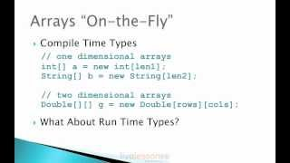 Java Reflection: The Array Class
