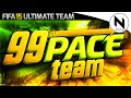 99 PACE TEAM! - FIFA 15 Ultimate Team