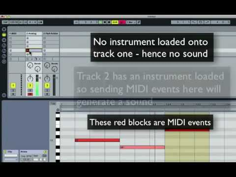 What is MIDI? (Taken from the MMS online Ableton Live course)
