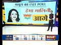 IndiaTV CNX-Exit Poll: Top candidates in UP who are leading and trailing in their constituencies