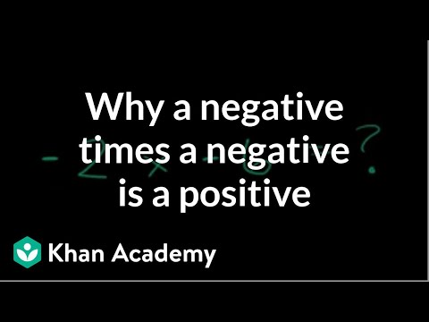 Why a Negative Times a Negative is a Positive