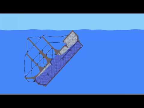 Britannic Sinking Simulator Ship Sinking Simulator is Dead