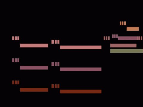 Beethoven 5th Symphony (No. 5, graphical score animation, allegro)