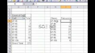 Como hacer un Histograma en Excel Usando Tablas Dinámicas