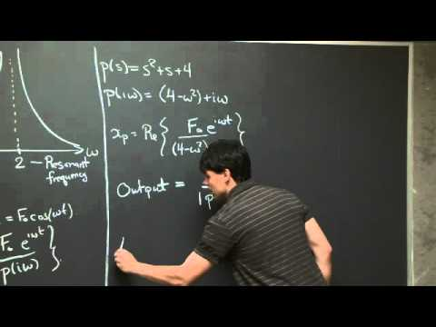 Frequency Response | MIT 18.03SC Differential Equations, Fall 2011
