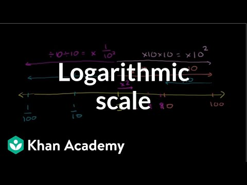 Logarithmic Scale