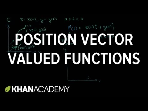 Position Vector Valued Functions