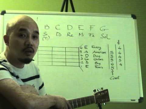 Tự học Guitar căn bản - Bài 1